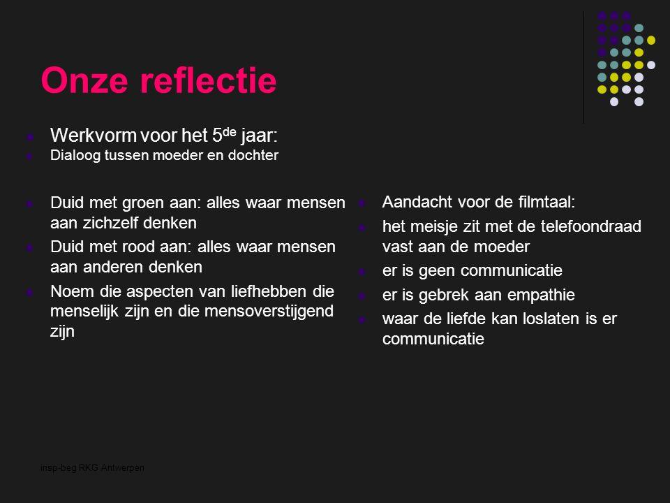 insp-beg RKG Antwerpen Onze reflectie Werkvorm voor het 5 de jaar: Dialoog tussen moeder en dochter Duid met groen aan: alles waar mensen aan zichzelf denken Duid met rood aan: alles waar mensen aan anderen denken Noem die aspecten van liefhebben die menselijk zijn en die mensoverstijgend zijn Aandacht voor de filmtaal: het meisje zit met de telefoondraad vast aan de moeder er is geen communicatie er is gebrek aan empathie waar de liefde kan loslaten is er communicatie