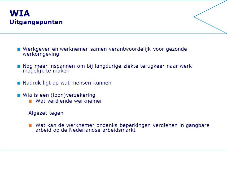 WIA Uitgangspunten Werkgever en werknemer samen verantwoordelijk voor gezonde werkomgeving Nog meer inspannen om bij langdurige ziekte terugkeer naar werk mogelijk te maken Nadruk ligt op wat mensen kunnen Wia is een (loon)verzekering Wat verdiende werknemer Afgezet tegen Wat kan de werknemer ondanks beperkingen verdienen in gangbare arbeid op de Nederlandse arbeidsmarkt