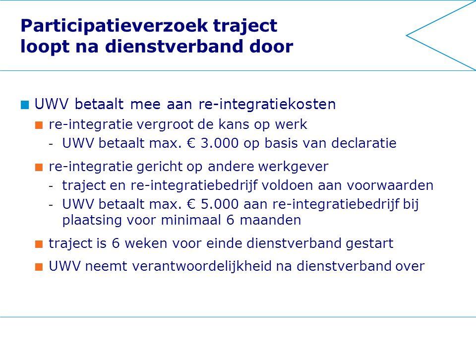 UWV betaalt mee aan re-integratiekosten re-integratie vergroot de kans op werk - UWV betaalt max.