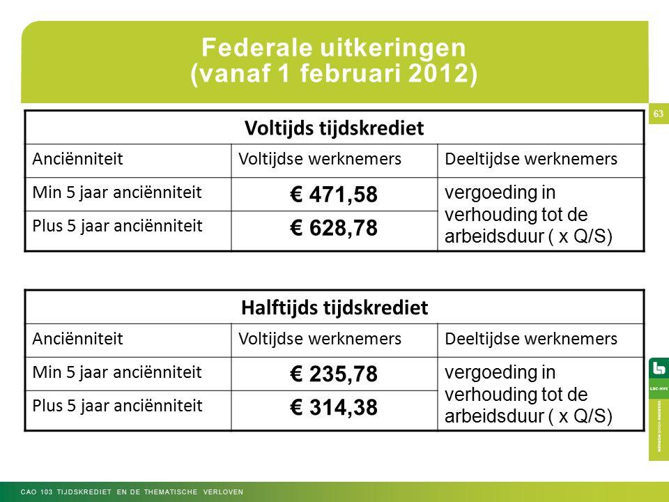 Federale uitkeringen (vanaf 1 februari 2012) CAO 103 TIJDSKREDIET EN DE THEMATISCHE VERLOVEN 63 Voltijds tijdskrediet AnciënniteitVoltijdse werknemersDeeltijdse werknemers Min 5 jaar anciënniteit € 471,58 vergoeding in verhouding tot de arbeidsduur ( x Q/S) Plus 5 jaar anciënniteit € 628,78 Halftijds tijdskrediet AnciënniteitVoltijdse werknemersDeeltijdse werknemers Min 5 jaar anciënniteit € 235,78 vergoeding in verhouding tot de arbeidsduur ( x Q/S) Plus 5 jaar anciënniteit € 314,38