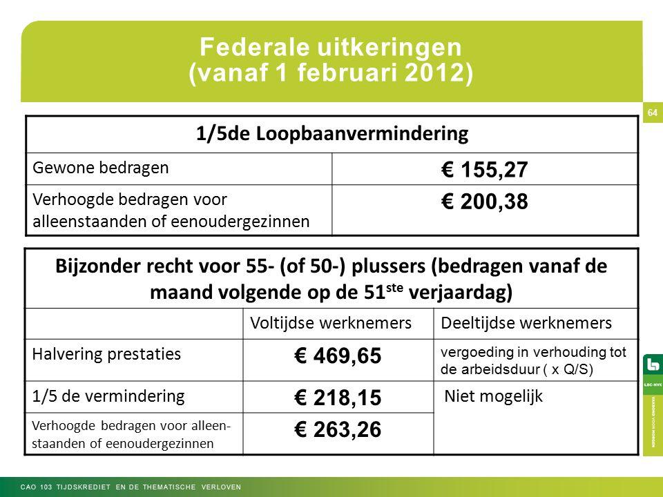 Federale uitkeringen (vanaf 1 februari 2012) CAO 103 TIJDSKREDIET EN DE THEMATISCHE VERLOVEN 64 1/5de Loopbaanvermindering Gewone bedragen € 155,27 Verhoogde bedragen voor alleenstaanden of eenoudergezinnen € 200,38 Bijzonder recht voor 55- (of 50-) plussers (bedragen vanaf de maand volgende op de 51 ste verjaardag) Voltijdse werknemersDeeltijdse werknemers Halvering prestaties € 469,65 vergoeding in verhouding tot de arbeidsduur ( x Q/S) 1/5 de vermindering € 218,15 Niet mogelijk Verhoogde bedragen voor alleen- staanden of eenoudergezinnen € 263,26