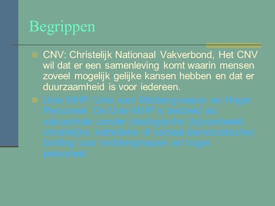 Begrippen Vakcentrale: een bij een vakbond aangesloten vereniging van werknemers uit eenzelfde bedrijfstak FNV: Federatie Nederlandse Vakbeweging, De
