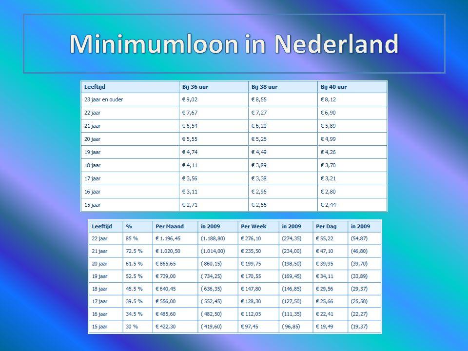 Wet op minimumloon Alle werkenden tussen 23 en 65 jaar hebben recht op een minimumloon. Als baas mag je je personeel niet minder betalen. De overheid