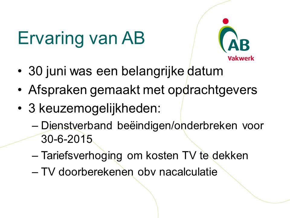 Ervaring van AB 30 juni was een belangrijke datum Afspraken gemaakt met opdrachtgevers 3 keuzemogelijkheden: –Dienstverband beëindigen/onderbreken voor 30-6-2015 –Tariefsverhoging om kosten TV te dekken –TV doorberekenen obv nacalculatie