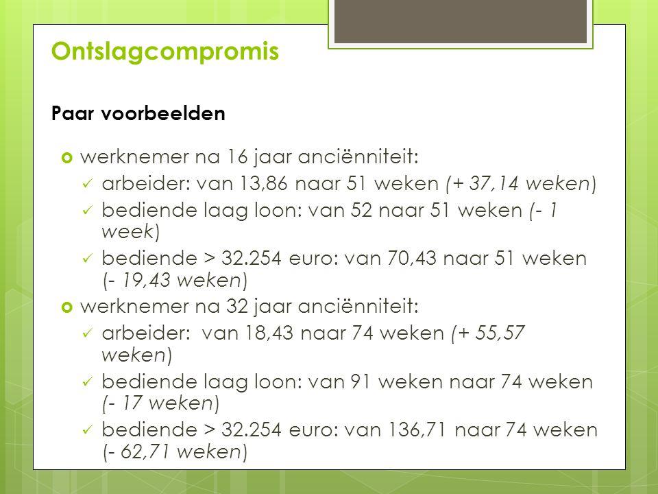 Ontslagcompromis Paar voorbeelden  werknemer na 16 jaar anciënniteit: arbeider: van 13,86 naar 51 weken (+ 37,14 weken) bediende laag loon: van 52 naar 51 weken (- 1 week) bediende > 32.254 euro: van 70,43 naar 51 weken (- 19,43 weken)  werknemer na 32 jaar anciënniteit: arbeider: van 18,43 naar 74 weken (+ 55,57 weken) bediende laag loon: van 91 weken naar 74 weken (- 17 weken) bediende > 32.254 euro: van 136,71 naar 74 weken (- 62,71 weken)