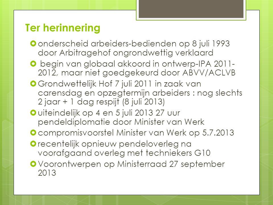 Ter herinnering  onderscheid arbeiders-bedienden op 8 juli 1993 door Arbitragehof ongrondwettig verklaard  begin van globaal akkoord in ontwerp-IPA 2011- 2012, maar niet goedgekeurd door ABVV/ACLVB  Grondwettelijk Hof 7 juli 2011 in zaak van carensdag en opzegtermijn arbeiders : nog slechts 2 jaar + 1 dag respijt (8 juli 2013)  uiteindelijk op 4 en 5 juli 2013 27 uur pendeldiplomatie door Minister van Werk  compromisvoorstel Minister van Werk op 5.7.2013  recentelijk opnieuw pendeloverleg na voorafgaand overleg met techniekers G10  Voorontwerpen op Ministerraad 27 september 2013