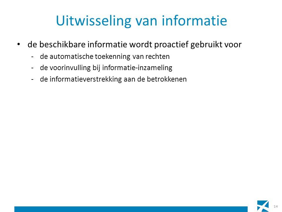 Uitwisseling van informatie de beschikbare informatie wordt proactief gebruikt voor -de automatische toekenning van rechten -de voorinvulling bij informatie-inzameling -de informatieverstrekking aan de betrokkenen 14