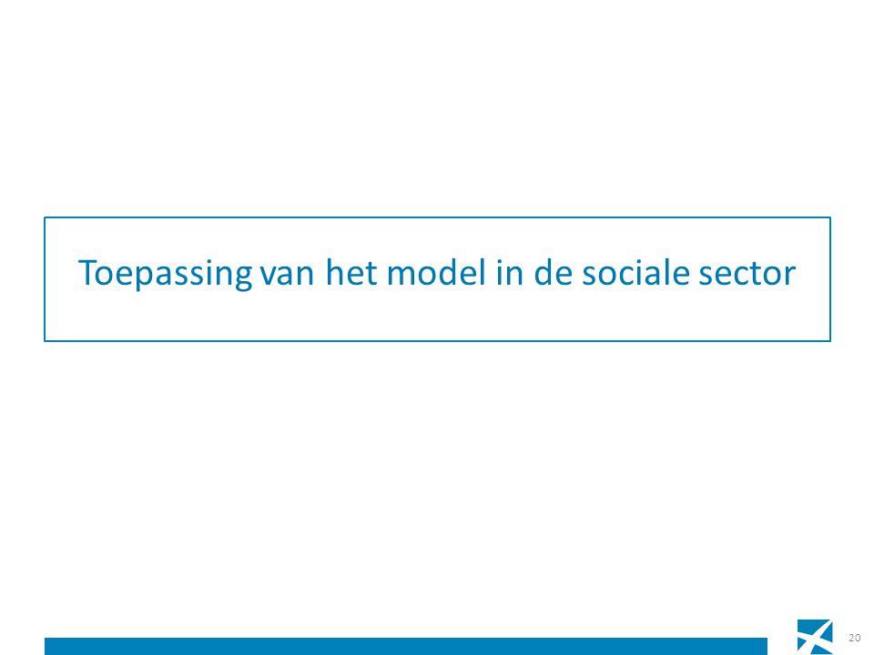 Toepassing van het model in de sociale sector 20