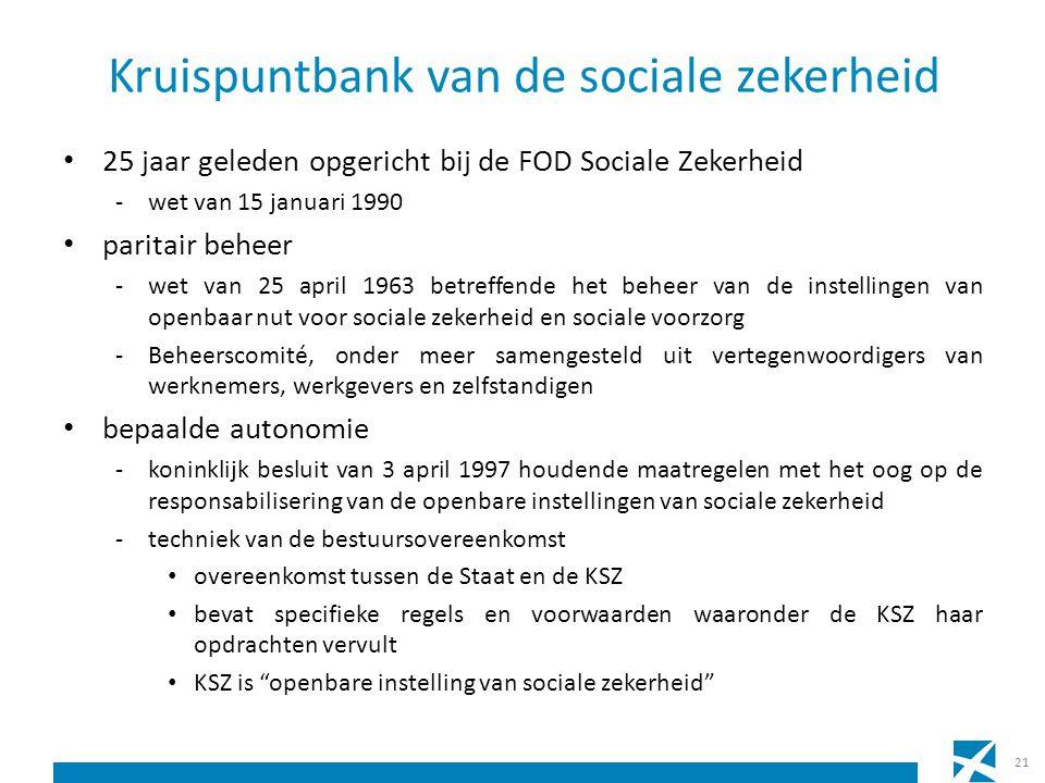 Kruispuntbank van de sociale zekerheid 25 jaar geleden opgericht bij de FOD Sociale Zekerheid -wet van 15 januari 1990 paritair beheer -wet van 25 apr