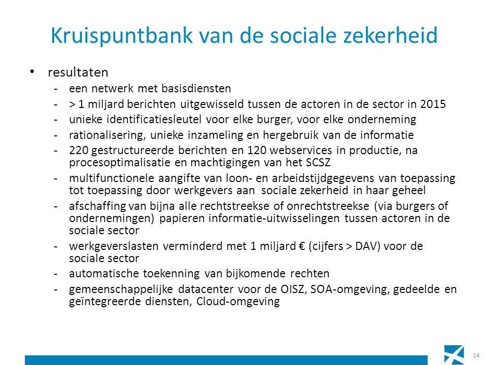 Kruispuntbank van de sociale zekerheid resultaten -een netwerk met basisdiensten -> 1 miljard berichten uitgewisseld tussen de actoren in de sector in 2015 -unieke identificatiesleutel voor elke burger, voor elke onderneming -rationalisering, unieke inzameling en hergebruik van de informatie -220 gestructureerde berichten en 120 webservices in productie, na procesoptimalisatie en machtigingen van het SCSZ -multifunctionele aangifte van loon- en arbeidstijdgegevens van toepassing tot toepassing door werkgevers aan sociale zekerheid in haar geheel -afschaffing van bijna alle rechtstreekse of onrechtstreekse (via burgers of ondernemingen) papieren informatie-uitwisselingen tussen actoren in de sociale sector -werkgeverslasten verminderd met 1 miljard € (cijfers > DAV) voor de sociale sector -automatische toekenning van bijkomende rechten -gemeenschappelijke datacenter voor de OISZ, SOA-omgeving, gedeelde en geïntegreerde diensten, Cloud-omgeving 24