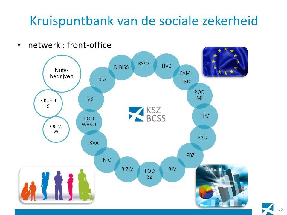 Kruispuntbank van de sociale zekerheid netwerk : front-office 26 RSVZ HVZ FAMI FED POD MI FPD FAO FBZ RJV FOD SZ RIZIV NIC RVA FOD WASO VSI RSZ DIBISS