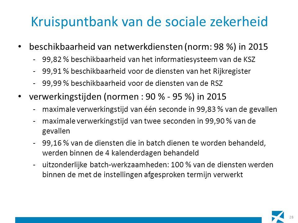 Kruispuntbank van de sociale zekerheid beschikbaarheid van netwerkdiensten (norm: 98 %) in 2015 -99,82 % beschikbaarheid van het informatiesysteem van de KSZ -99,91 % beschikbaarheid voor de diensten van het Rijkregister -99,99 % beschikbaarheid voor de diensten van de RSZ verwerkingstijden (normen : 90 % - 95 %) in 2015 -maximale verwerkingstijd van één seconde in 99,83 % van de gevallen -maximale verwerkingstijd van twee seconden in 99,90 % van de gevallen -99,16 % van de diensten die in batch dienen te worden behandeld, werden binnen de 4 kalenderdagen behandeld -uitzonderlijke batch-werkzaamheden: 100 % van de diensten werden binnen de met de instellingen afgesproken termijn verwerkt 28