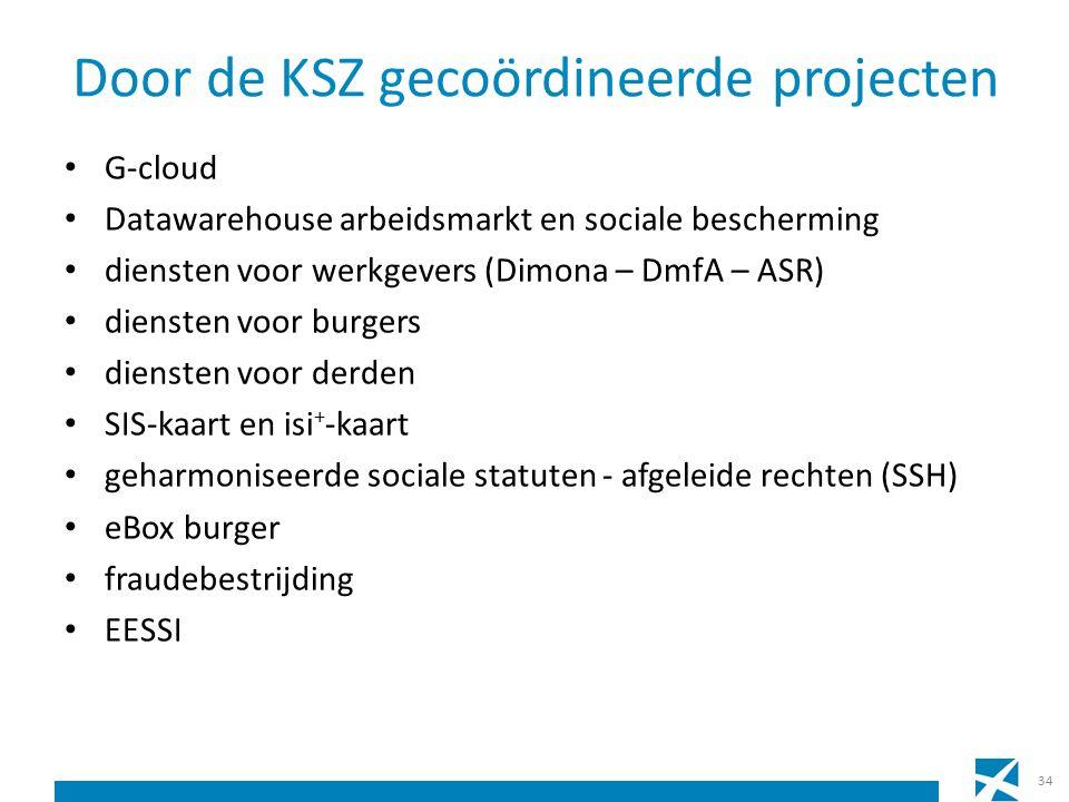 Door de KSZ gecoördineerde projecten G-cloud Datawarehouse arbeidsmarkt en sociale bescherming diensten voor werkgevers (Dimona – DmfA – ASR) diensten voor burgers diensten voor derden SIS-kaart en isi + -kaart geharmoniseerde sociale statuten - afgeleide rechten (SSH) eBox burger fraudebestrijding EESSI 34