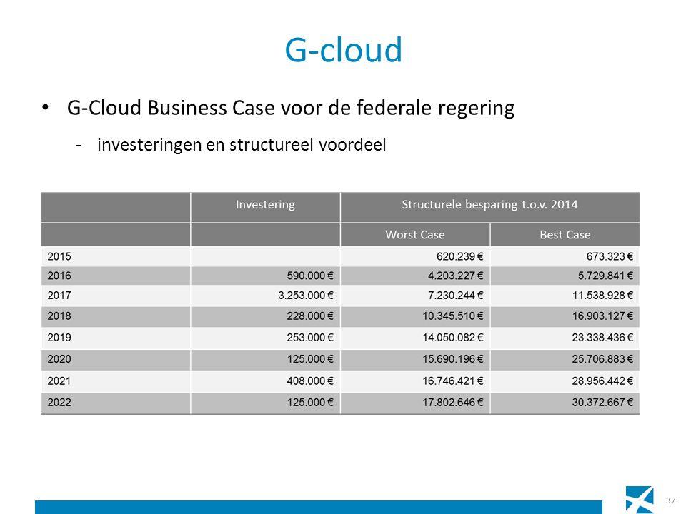 G-cloud G-Cloud Business Case voor de federale regering -investeringen en structureel voordeel 37