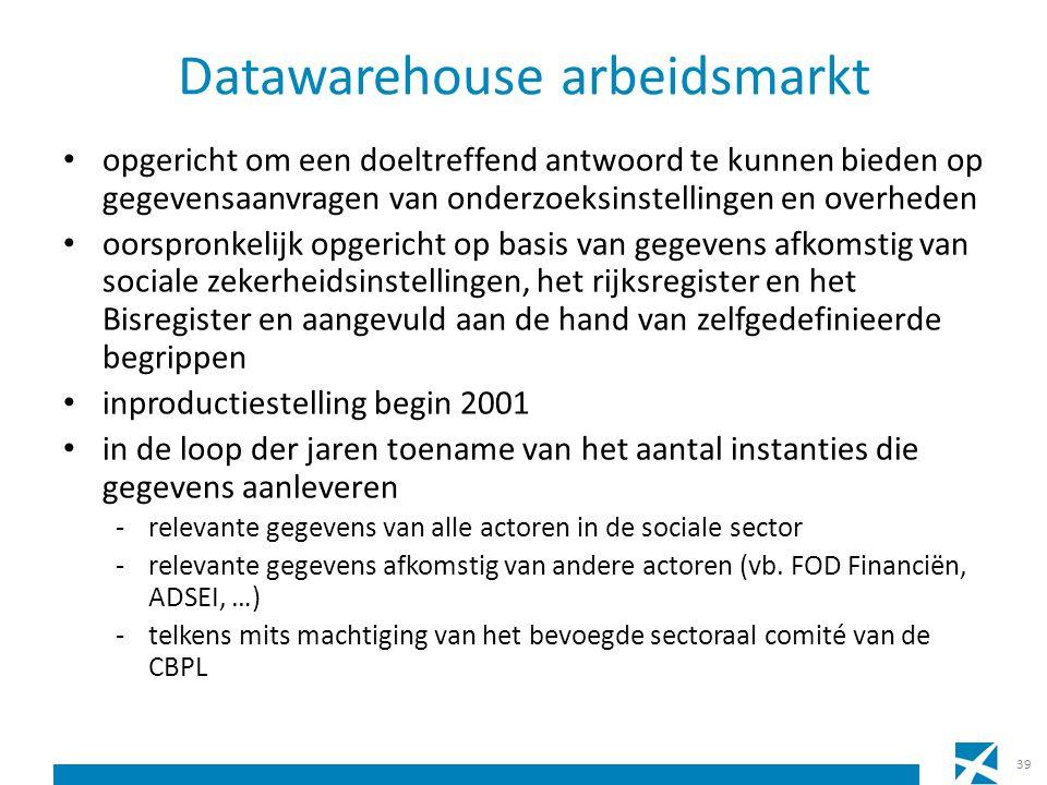 Datawarehouse arbeidsmarkt opgericht om een doeltreffend antwoord te kunnen bieden op gegevensaanvragen van onderzoeksinstellingen en overheden oorspr