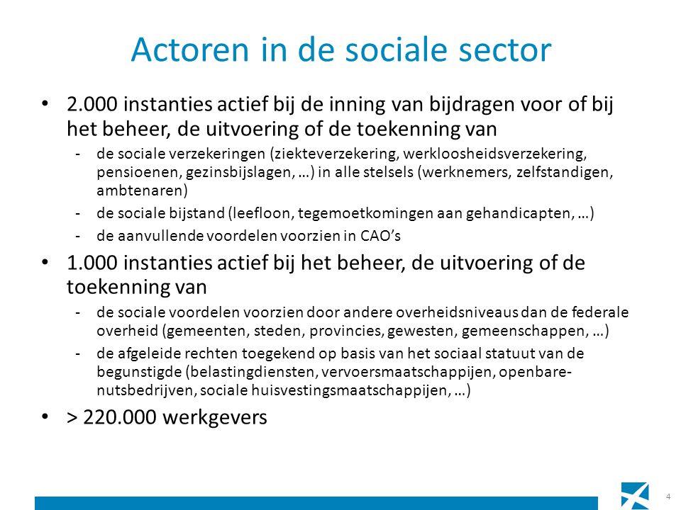 Actoren in de sociale sector 2.000 instanties actief bij de inning van bijdragen voor of bij het beheer, de uitvoering of de toekenning van -de sociale verzekeringen (ziekteverzekering, werkloosheidsverzekering, pensioenen, gezinsbijslagen, …) in alle stelsels (werknemers, zelfstandigen, ambtenaren) -de sociale bijstand (leefloon, tegemoetkomingen aan gehandicapten, …) -de aanvullende voordelen voorzien in CAO's 1.000 instanties actief bij het beheer, de uitvoering of de toekenning van -de sociale voordelen voorzien door andere overheidsniveaus dan de federale overheid (gemeenten, steden, provincies, gewesten, gemeenschappen, …) -de afgeleide rechten toegekend op basis van het sociaal statuut van de begunstigde (belastingdiensten, vervoersmaatschappijen, openbare- nutsbedrijven, sociale huisvestingsmaatschappijen, …) > 220.000 werkgevers 4