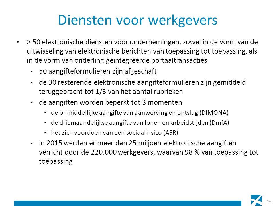 Diensten voor werkgevers > 50 elektronische diensten voor ondernemingen, zowel in de vorm van de uitwisseling van elektronische berichten van toepassi