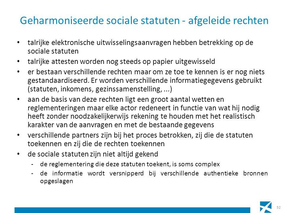talrijke elektronische uitwisselingsaanvragen hebben betrekking op de sociale statuten talrijke attesten worden nog steeds op papier uitgewisseld er bestaan verschillende rechten maar om ze toe te kennen is er nog niets gestandaardiseerd.