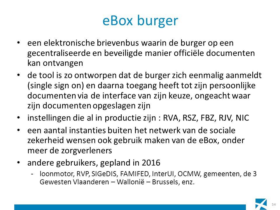 eBox burger een elektronische brievenbus waarin de burger op een gecentraliseerde en beveiligde manier officiële documenten kan ontvangen de tool is z