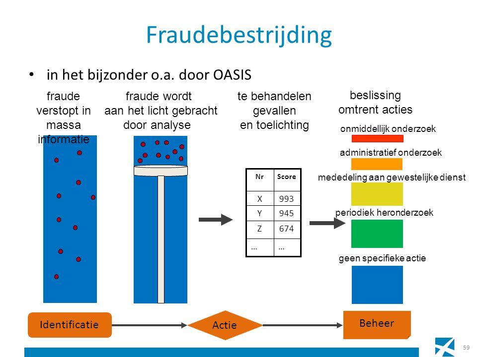 Fraudebestrijding in het bijzonder o.a. door OASIS 59 Identificatie Actie Beheer fraude verstopt in massa informatie …… 674Z 945Y 993X ScoreNr te beha