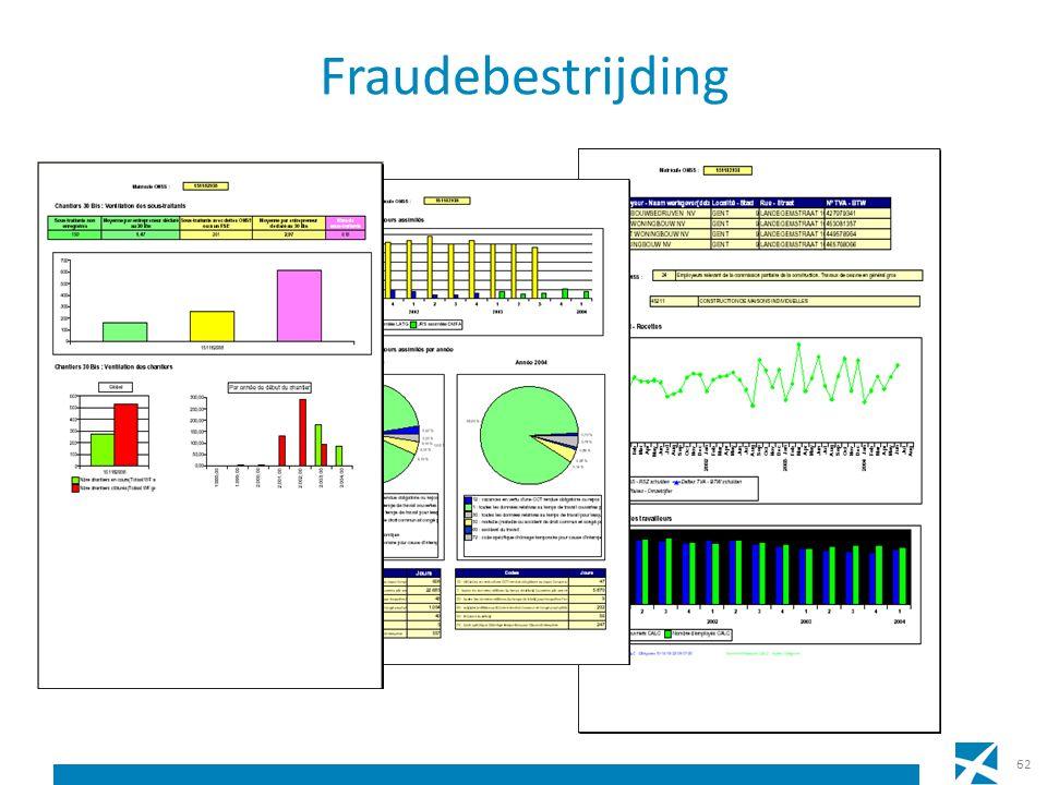Fraudebestrijding 62