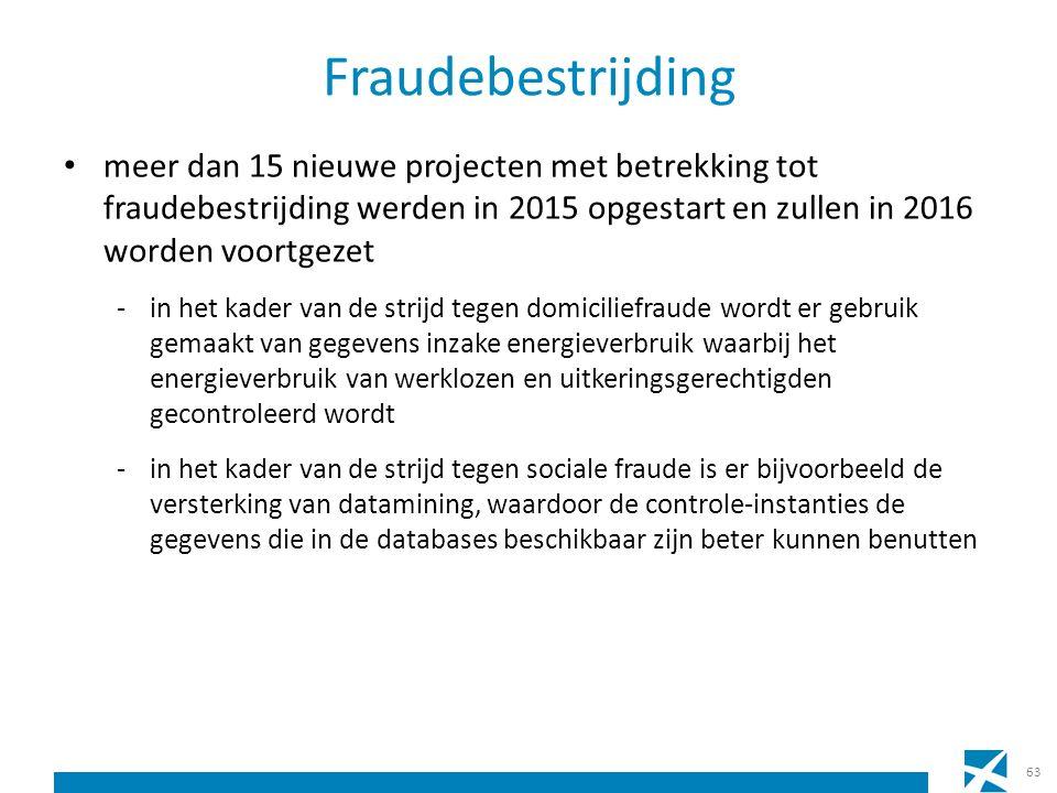 Fraudebestrijding meer dan 15 nieuwe projecten met betrekking tot fraudebestrijding werden in 2015 opgestart en zullen in 2016 worden voortgezet -in het kader van de strijd tegen domiciliefraude wordt er gebruik gemaakt van gegevens inzake energieverbruik waarbij het energieverbruik van werklozen en uitkeringsgerechtigden gecontroleerd wordt -in het kader van de strijd tegen sociale fraude is er bijvoorbeeld de versterking van datamining, waardoor de controle-instanties de gegevens die in de databases beschikbaar zijn beter kunnen benutten 63
