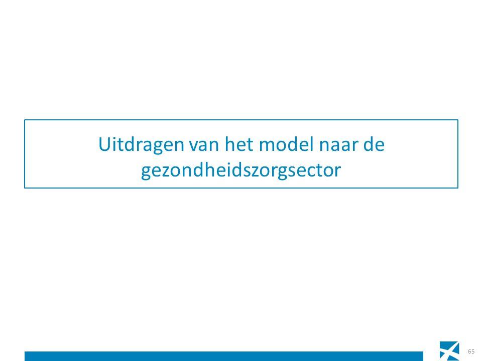 Uitdragen van het model naar de gezondheidszorgsector 65