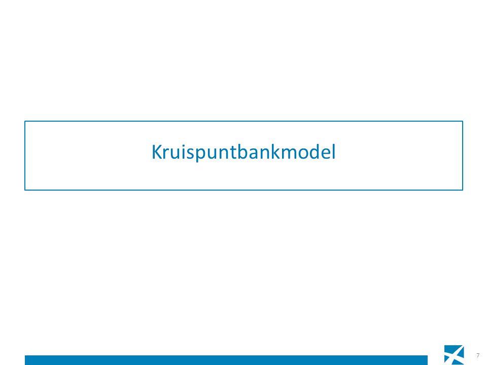 Kruispuntbankmodel 7