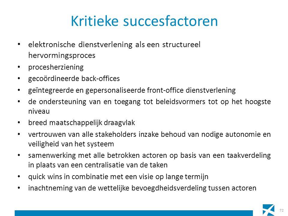 Kritieke succesfactoren elektronische dienstverlening als een structureel hervormingsproces procesherziening gecoördineerde back-offices geïntegreerde
