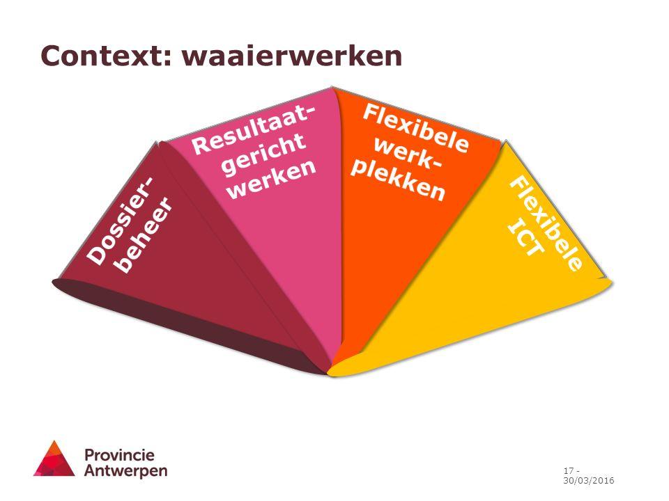 Context: waaierwerken 17 - 30/03/2016