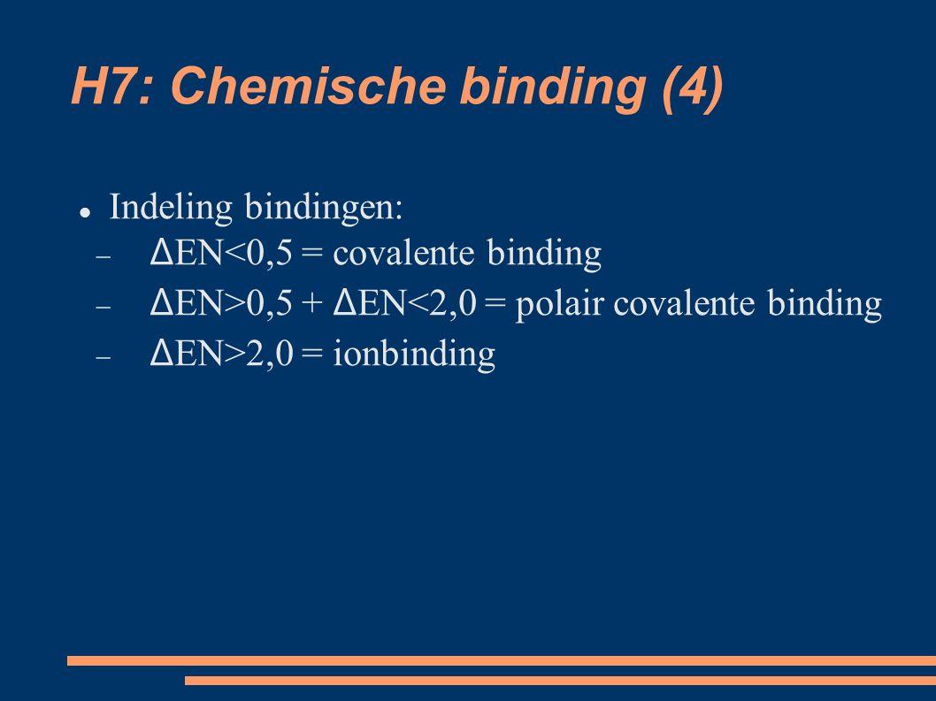 H7: Chemische binding (4) Indeling bindingen:  Δ EN<0,5 = covalente binding  Δ EN>0,5 + Δ EN<2,0 = polair covalente binding  Δ EN>2,0 = ionbinding