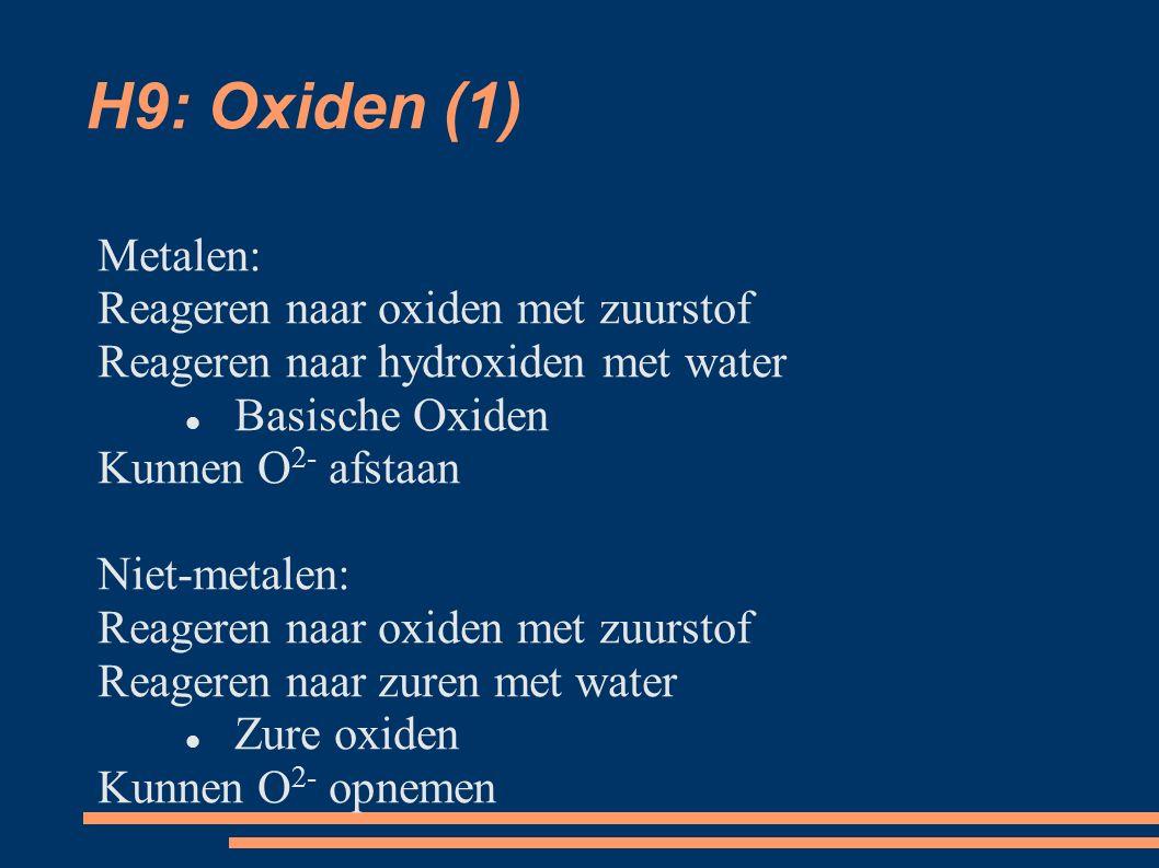 H9: Oxiden (1) Metalen: Reageren naar oxiden met zuurstof Reageren naar hydroxiden met water Basische Oxiden Kunnen O 2- afstaan Niet-metalen: Reageren naar oxiden met zuurstof Reageren naar zuren met water Zure oxiden Kunnen O 2- opnemen