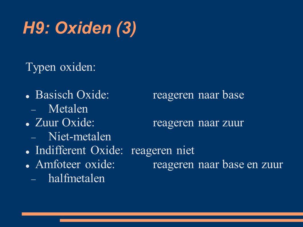 H9: Oxiden (3) Typen oxiden: Basisch Oxide:reageren naar base  Metalen Zuur Oxide:reageren naar zuur  Niet-metalen Indifferent Oxide:reageren niet Amfoteer oxide:reageren naar base en zuur  halfmetalen