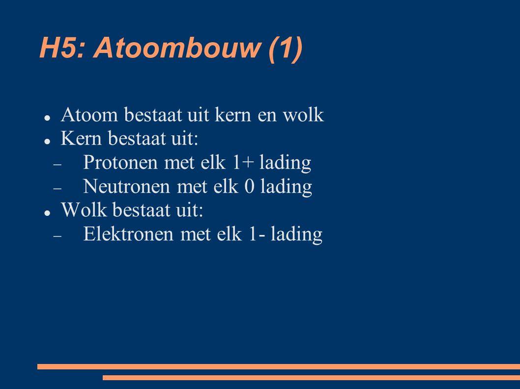 H5: Atoombouw (1) Atoom bestaat uit kern en wolk Kern bestaat uit:  Protonen met elk 1+ lading  Neutronen met elk 0 lading Wolk bestaat uit:  Elektronen met elk 1- lading