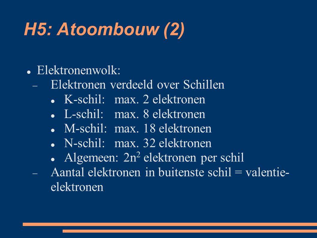 H5: Atoombouw (3) Schillen verdeeld in subschillen:  Subschil s: 2 elektronen  Subschil p: 6 elektronen  Subschil d:10 elektronen  Subschil f:14 elektronen  Volgorde herleidbaar uit periodiek systeem