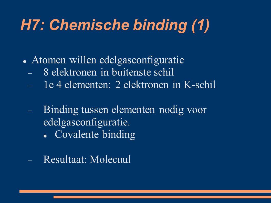 H7: Chemische binding (1) Atomen willen edelgasconfiguratie  8 elektronen in buitenste schil  1e 4 elementen: 2 elektronen in K-schil  Binding tussen elementen nodig voor edelgasconfiguratie.