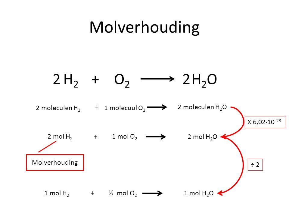 Molverhouding H2H2 O2O2 +H2OH2O22 2 moleculen H 2 1 molecuul O 2 2 moleculen H 2 O 2 mol H 2 1 mol O 2 2 mol H 2 O + + Molverhouding 1 mol H 2 ½ mol O
