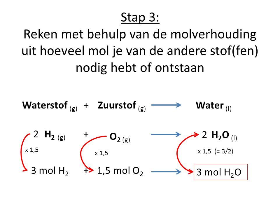 Stap 3: Reken met behulp van de molverhouding uit hoeveel mol je van de andere stof(fen) nodig hebt of ontstaan Waterstof (g) +Zuurstof (g) Water (l)