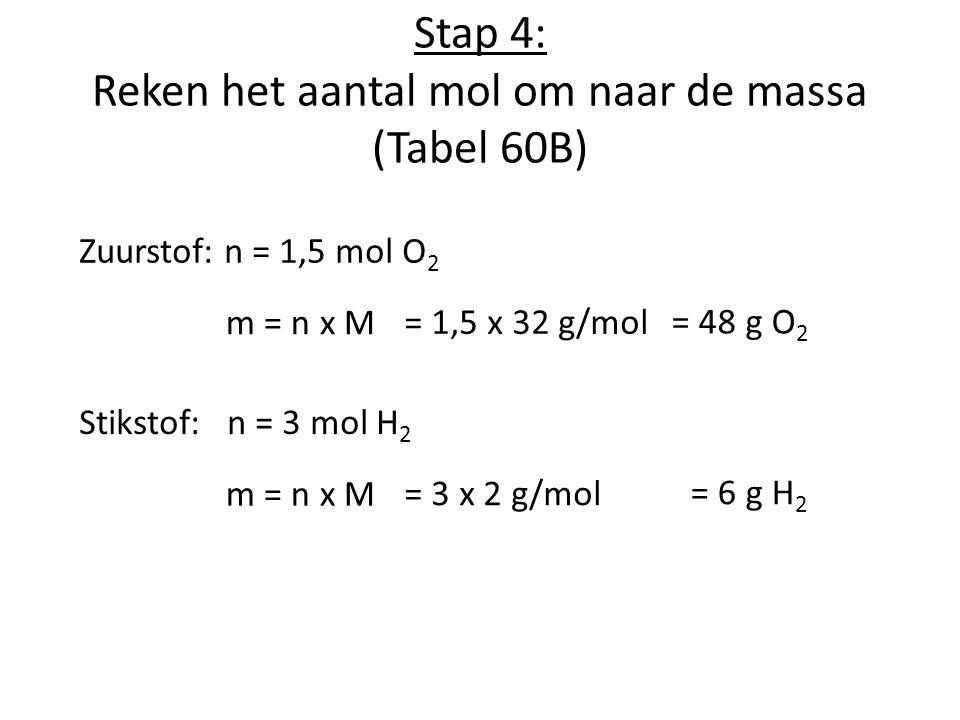 Stap 4: Reken het aantal mol om naar de massa (Tabel 60B) m = n x M Zuurstof: n = 1,5 mol O 2 = 1,5 x 32 g/mol = 48 g O 2 m = n x M Stikstof: n = 3 mo