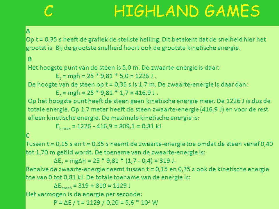C HIGHLAND GAMES A Op t = 0,35 s heeft de grafiek de steilste helling. Dit betekent dat de snelheid hier het grootst is. Bij de grootste snelheid hoor