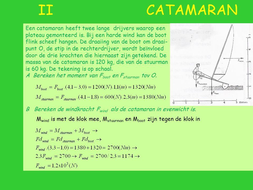 II CATAMARAN Een catamaran heeft twee lange drijvers waarop een plateau gemonteerd is. Bij een harde wind kan de boot flink scheef hangen. De draaiing