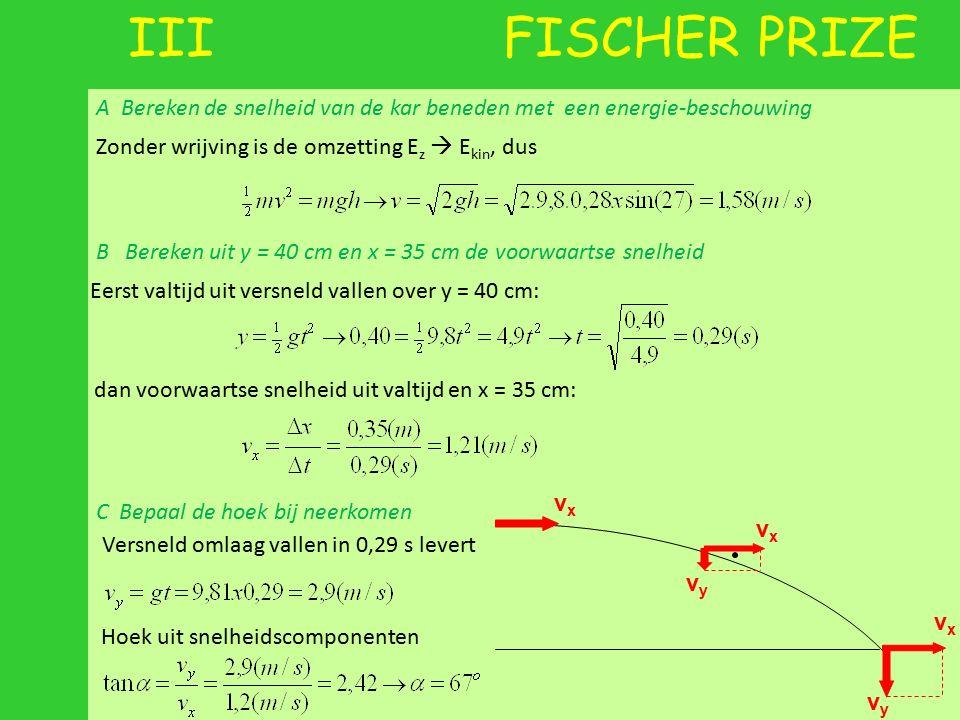 III FISCHER PRIZE A Bereken de snelheid van de kar beneden met een energie-beschouwing B Bereken uit y = 40 cm en x = 35 cm de voorwaartse snelheid C Bepaal de hoek bij neerkomen Zonder wrijving is de omzetting E z  E kin, dus Eerst valtijd uit versneld vallen over y = 40 cm: dan voorwaartse snelheid uit valtijd en x = 35 cm: Versneld omlaag vallen in 0,29 s levert Hoek uit snelheidscomponenten vyvy vyvy vxvx vxvx vxvx