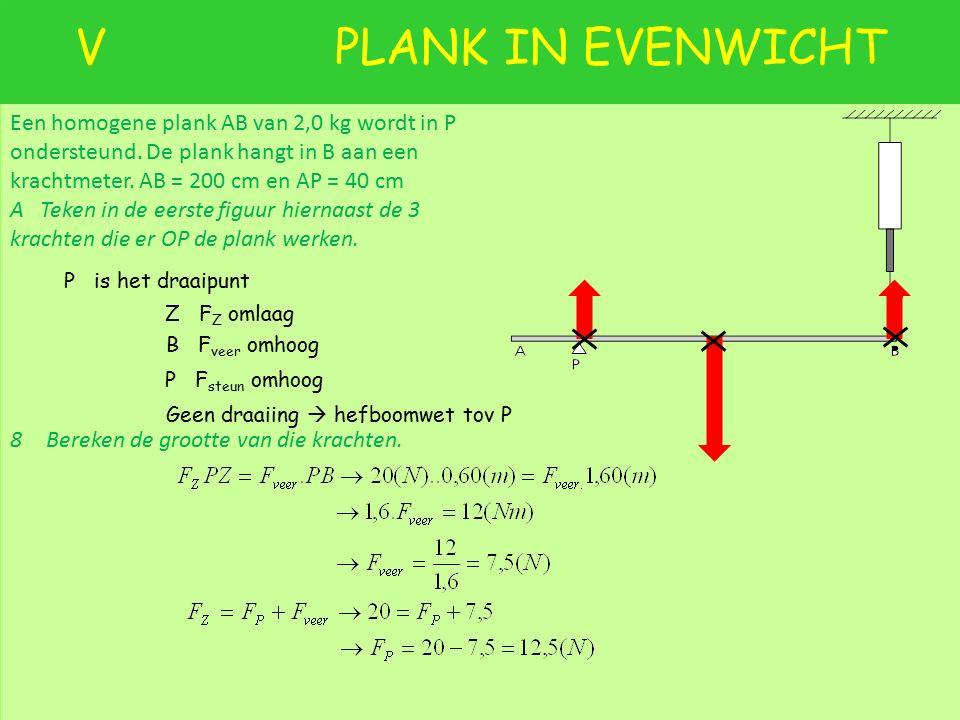 V PLANK IN EVENWICHT Een homogene plank AB van 2,0 kg wordt in P ondersteund. De plank hangt in B aan een krachtmeter. AB = 200 cm en AP = 40 cm A Tek