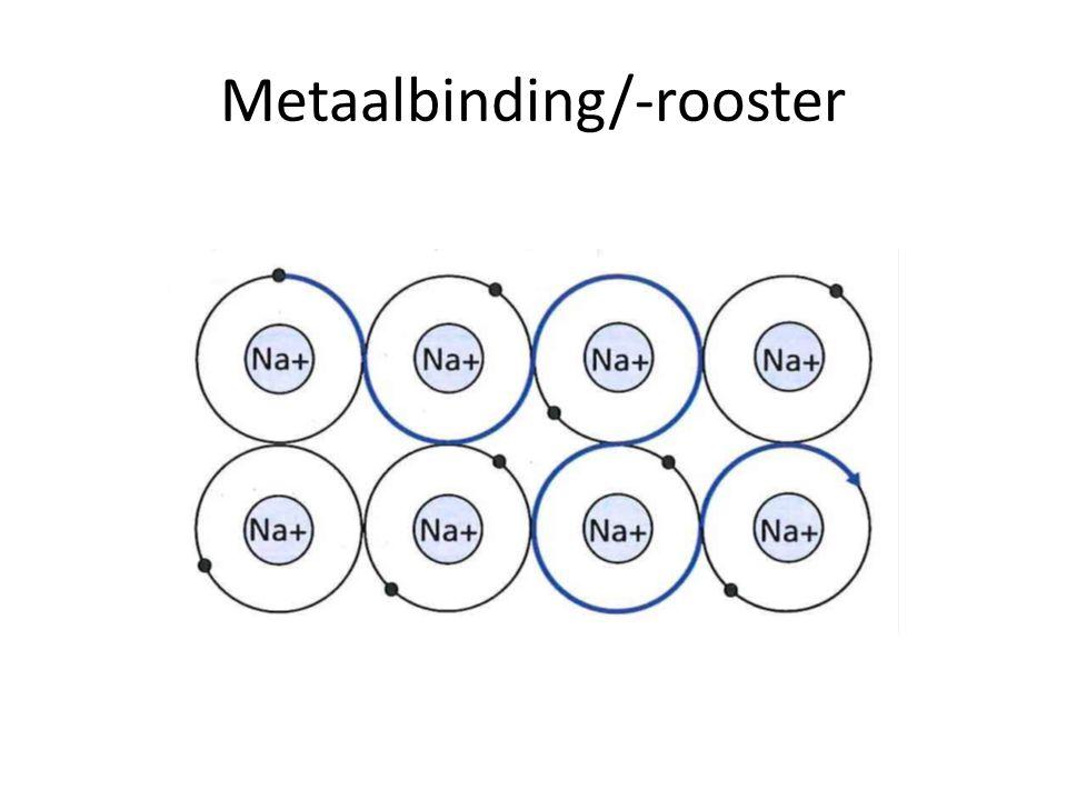 Metaalbinding/-rooster
