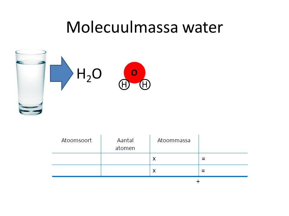 Molecuulmassa water H2OH2O O HH AtoomsoortAantal atomen Atoommassa H21 u2 u O116 u 18 u x x = = +