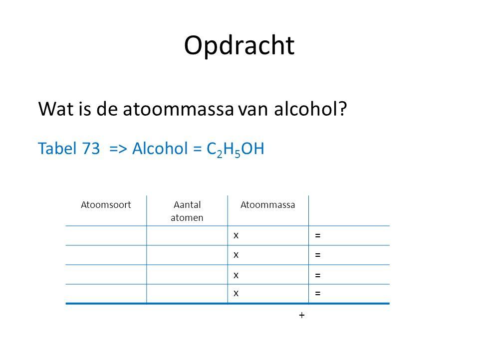 Opdracht Wat is de atoommassa van alcohol.