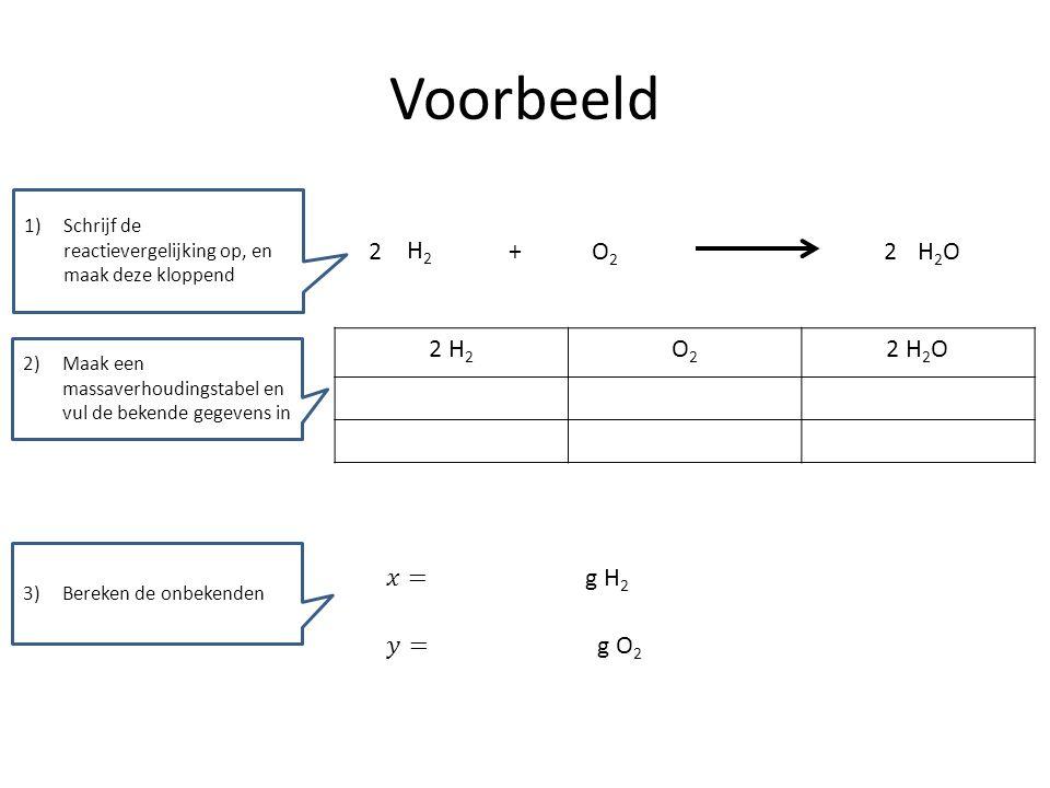 Voorbeeld H2H2 O2O2 +H2OH2O22 1)Schrijf de reactievergelijking op, en maak deze kloppend 2)Maak een massaverhoudingstabel en vul de bekende gegevens i