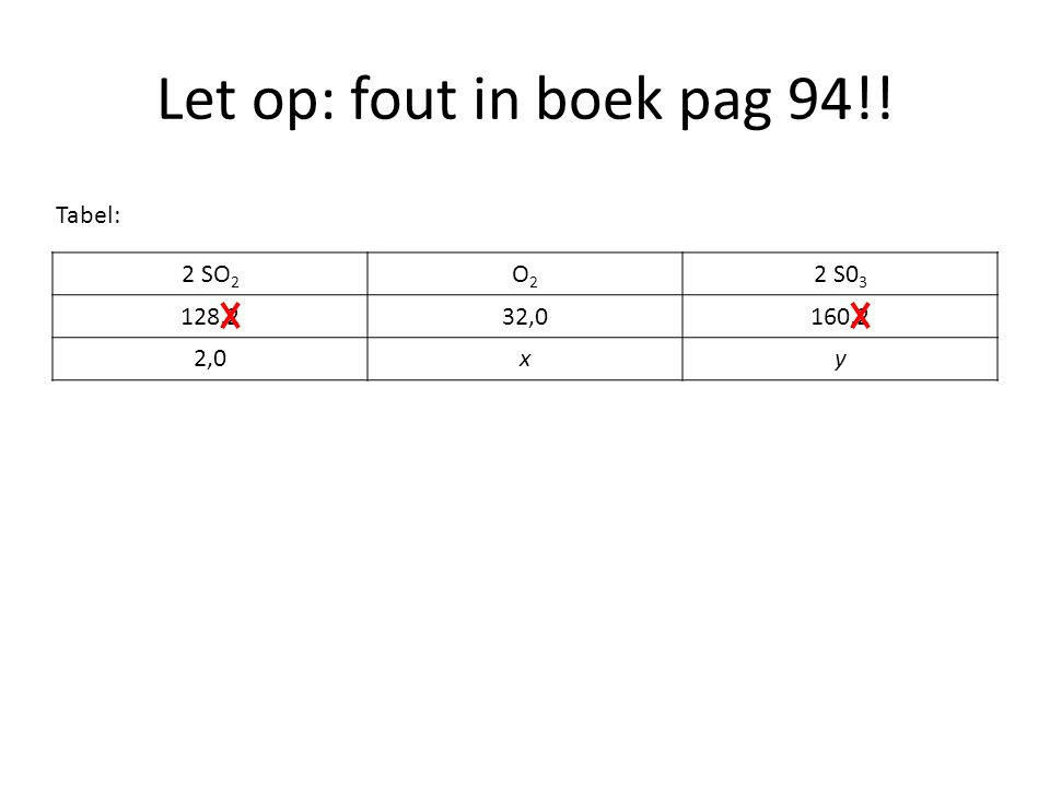 Let op: fout in boek pag 94!! 2 SO 2 O2O2 2 S0 3 128,232,0160,2 2,0xy Tabel: