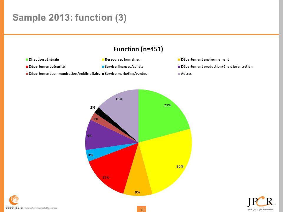 10 Sample 2013: function (3)