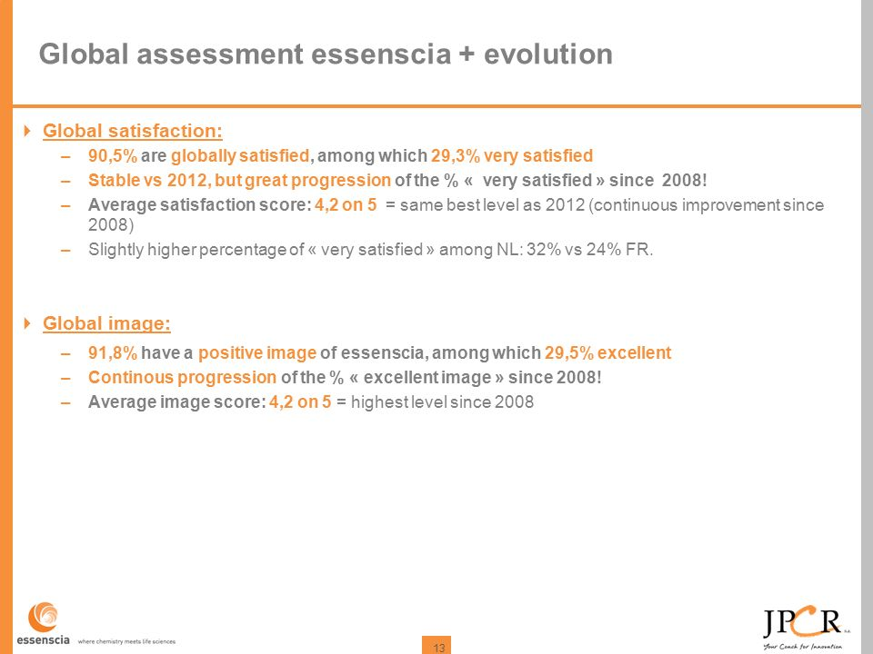 13 Global assessment essenscia + evolution  Global satisfaction: –90,5% are globally satisfied, among which 29,3% very satisfied –Stable vs 2012, but great progression of the % « very satisfied » since 2008.